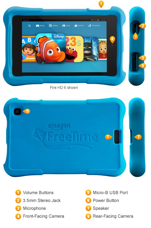 Kindle Fire Kids Edition Repair